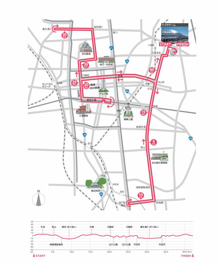 名古屋ウィメンズマラソン2020のコース図
