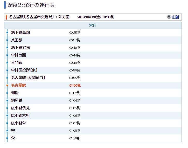 名古屋深夜バス高畑行きの時刻表