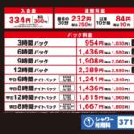 名古屋駅から近くて安いネットカフェ8選!予約できるのはどこ?一覧まとめ