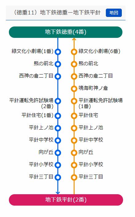 徳重駅から平針運転免許試験場までのバス