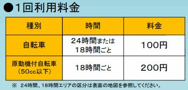 名古屋MAYパーク駐輪場の料金