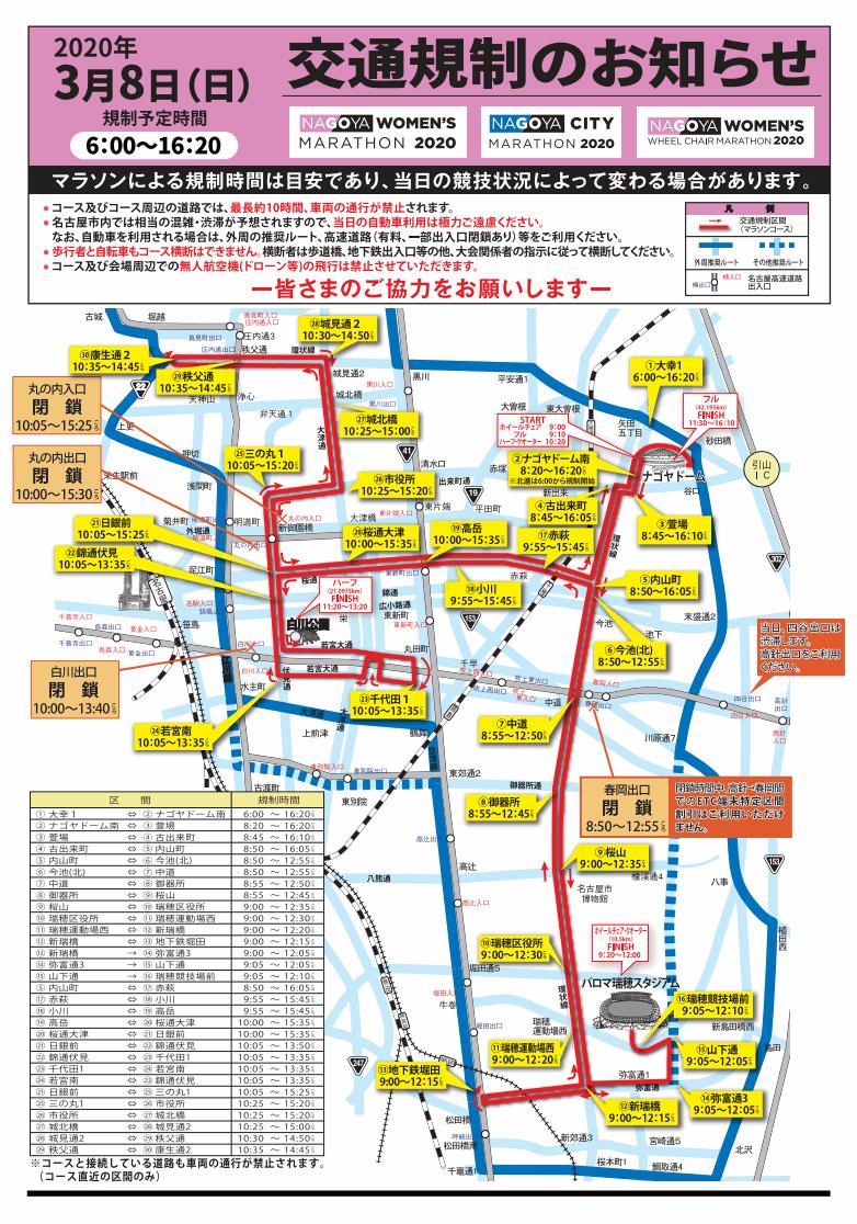 名古屋マラソンフェスティバル2020の交通規制の時間
